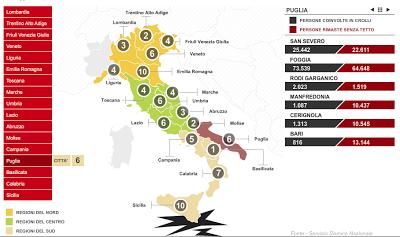 Foggia quarta città italiana per esposizione al rischio sismico