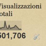 Auguri, Lettere Meridiane: superate le cinquecentomila viste